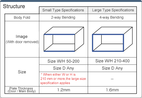 R Series Box 4-Point Screw Type RSDX Series: Related Image