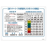 "Slinging Wire Rope Sign ""Slinging Wire Rope Usage Standards (JIS No. 4 / 6 x 24 Standard Product)"" KY-100"