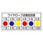 "Slinging Wire Rope Sign ""Wire Rope Inspection Color Chart"" KY-105"