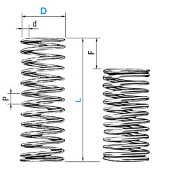 Round Wire Coil Springs/Deflection 40%-60%/Configurable/O.D. Referenced