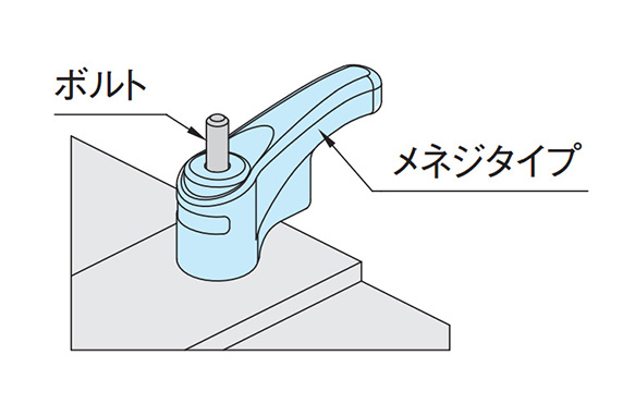 Tapped type has a through hole. A bolt can be used in the through hole.